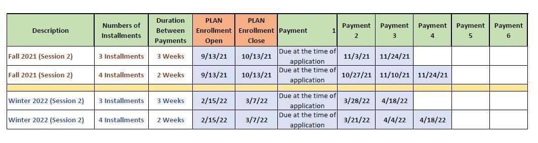Florida E Services Calendar Of Due Dates For 2022.Nsu Payment Plans Bursar S Office