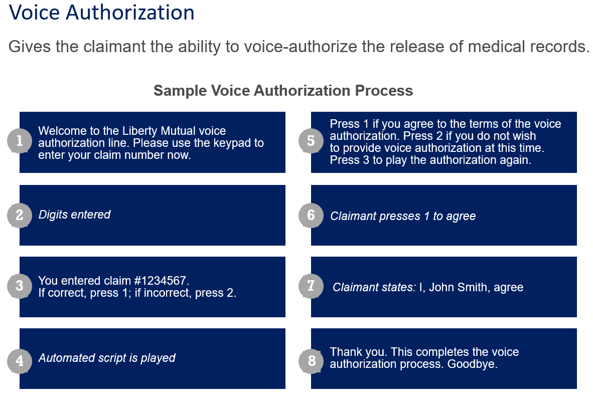 Voice-Authorization.PNG